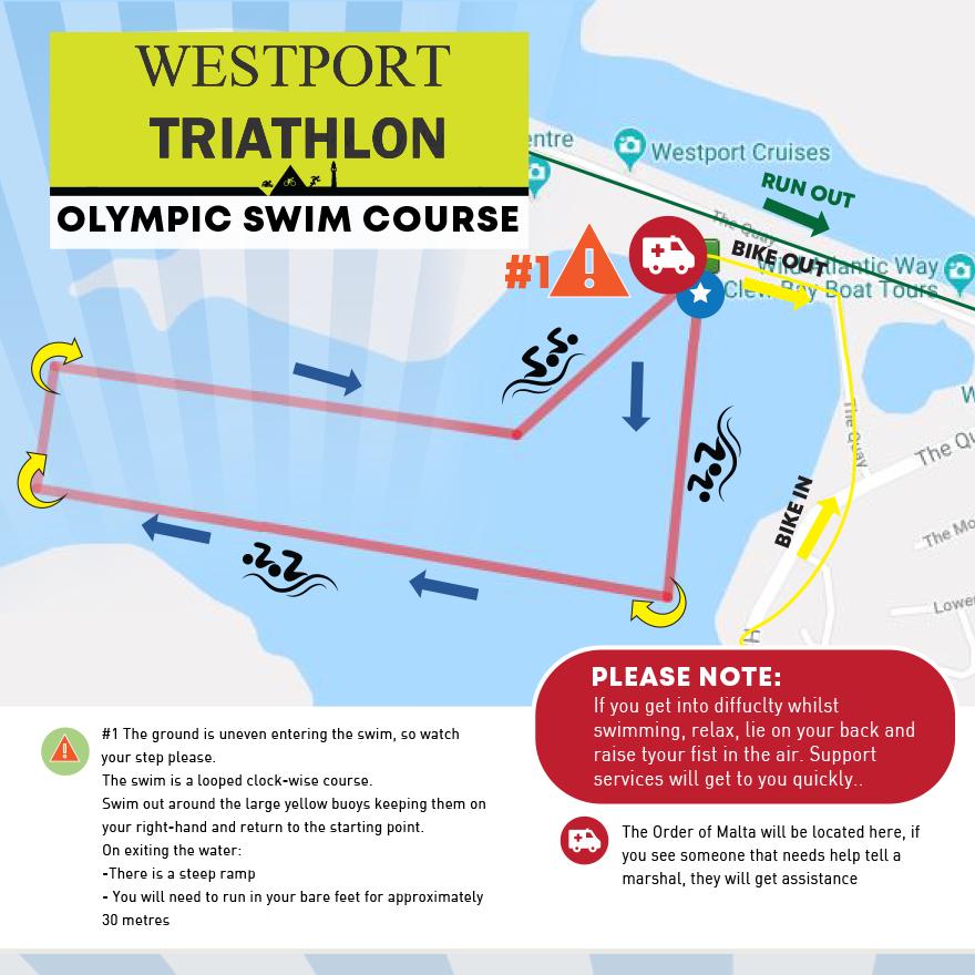 Olympic Swim Map