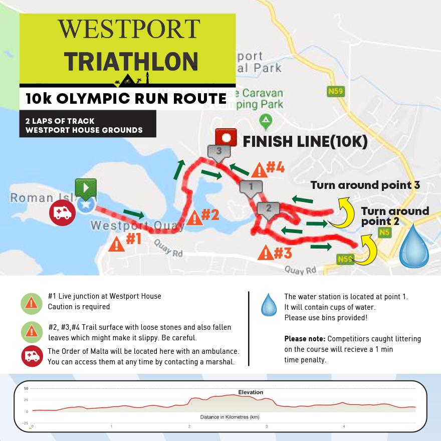 Olympic run Map