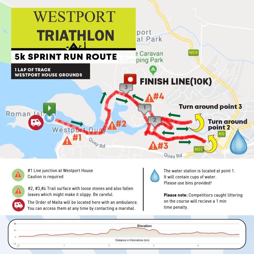 Sprint Run Map-